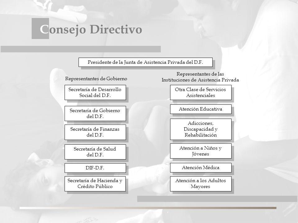 Ejes rectores Consolidar a la JAPDF como órgano rector de la asistencia privada, con mayor presencia en medios de comunicación, foros y ante autoridades delegacionales del Distrito Federal.