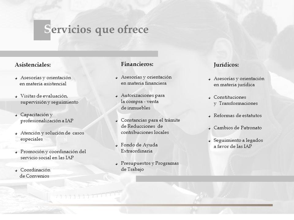 S ervicios que ofrece Asistenciales: Asesorías y orientación en materia asistencial Visitas de evaluación, supervisión y seguimiento Capacitación y profesionalización a IAP Atención y solución de casos especiales Promoción y coordinación del servicio social en las IAP Coordinación de Convenios Financieros: Asesorías y orientación en materia financiera Autorizaciones para la compra - venta de inmuebles Constancias para el trámite de Reducciones de contribuciones locales Fondo de Ayuda Extraordinaria Presupuestos y Programas de Trabajo Jurídicos: Asesorías y orientación en materia jurídica Constituciones y Transformaciones Reformas de estatutos Cambios de Patronato Seguimiento a legados a favor de las IAP