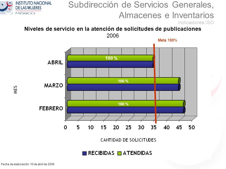 Fecha de elaboración: 10 de abril de 2006 Subdirección de Servicios Generales, Almacenes e Inventarios Indicadores ISO Niveles de servicio en la atención de solicitudes de publicaciones 2006 MES 100 % Meta 100%