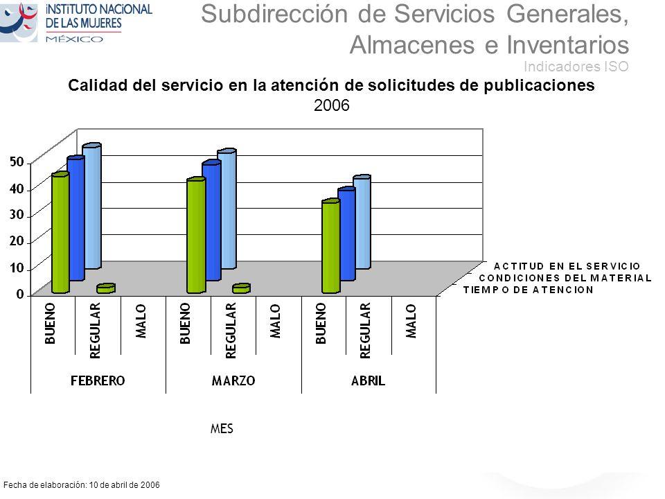 Fecha de elaboración: 10 de abril de 2006 Subdirección de Servicios Generales, Almacenes e Inventarios Indicadores ISO Calidad del servicio en la atención de solicitudes de publicaciones 2006 MES