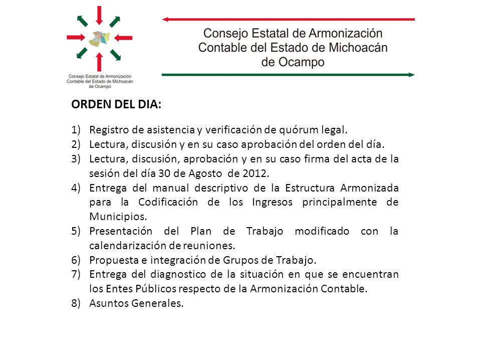 1)Registro de asistencia y verificación de quórum legal.