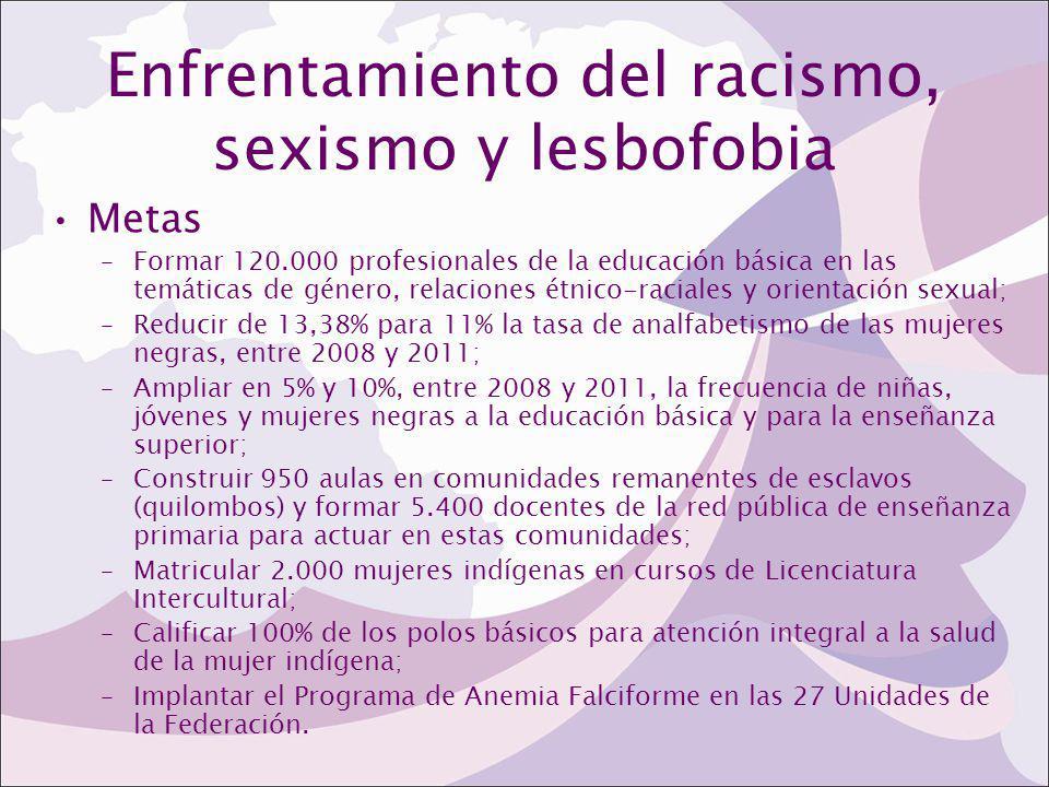 Enfrentamiento del racismo, sexismo y lesbofobia Metas –Formar 120.000 profesionales de la educación básica en las temáticas de género, relaciones étn
