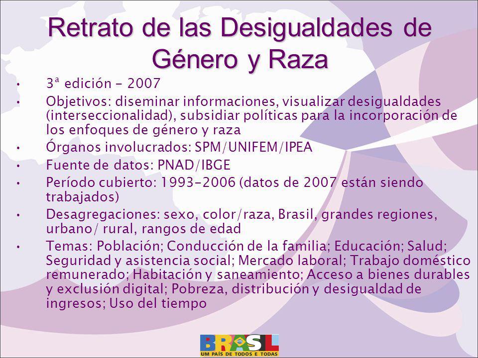 Retrato de las Desigualdades de Género y Raza 3ª edición - 2007 Objetivos: diseminar informaciones, visualizar desigualdades (interseccionalidad), sub