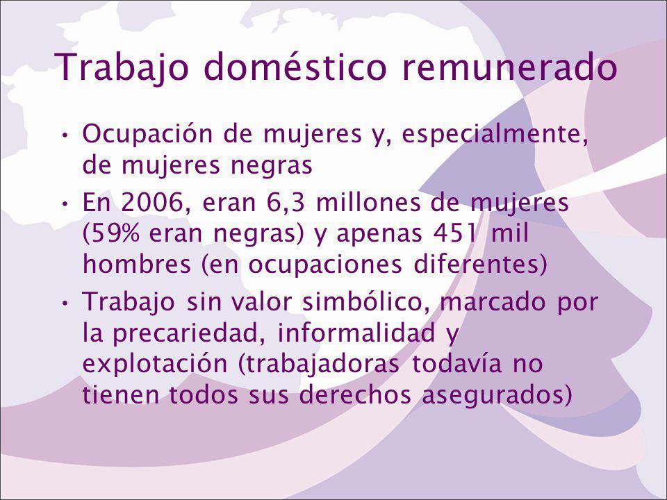 Trabajo doméstico remunerado Ocupación de mujeres y, especialmente, de mujeres negras En 2006, eran 6,3 millones de mujeres (59% eran negras) y apenas