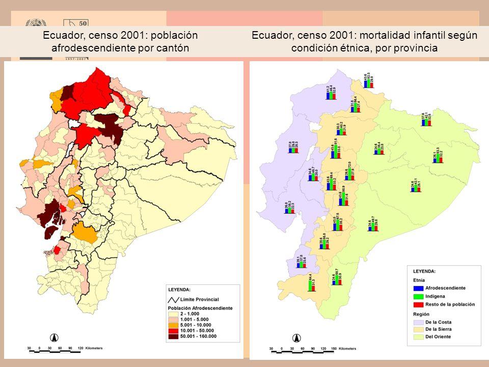 Ecuador, censo 2001: población afrodescendiente por cantón Ecuador, censo 2001: mortalidad infantil según condición étnica, por provincia