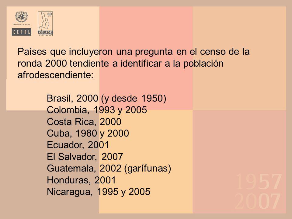 Países que incluyeron una pregunta en el censo de la ronda 2000 tendiente a identificar a la población afrodescendiente: Brasil, 2000 (y desde 1950) C
