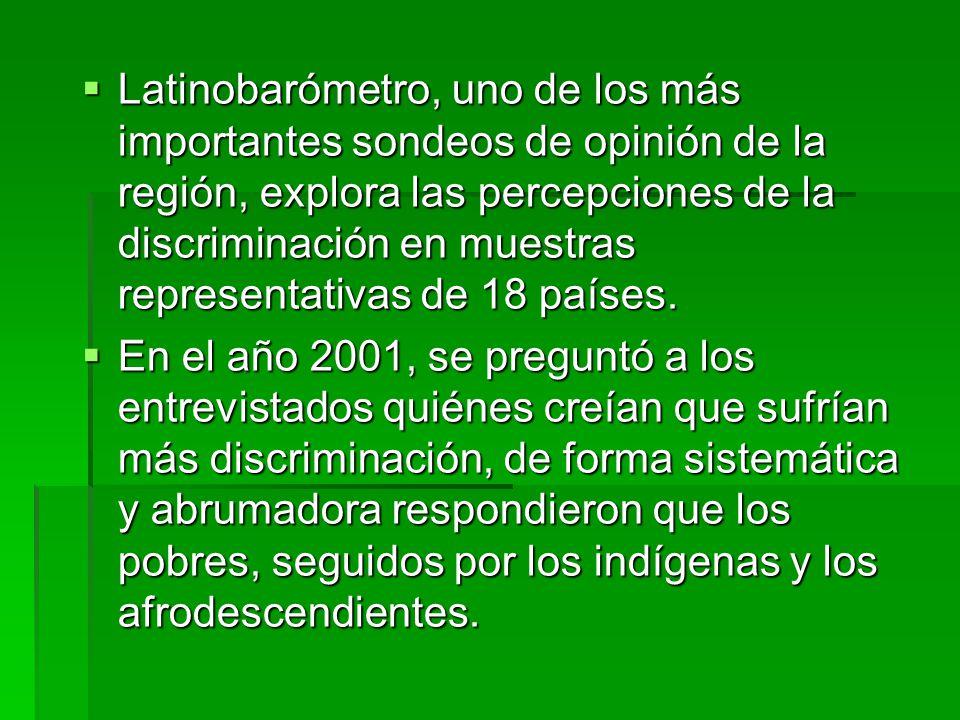Latinobarómetro, uno de los más importantes sondeos de opinión de la región, explora las percepciones de la discriminación en muestras representativas de 18 países.
