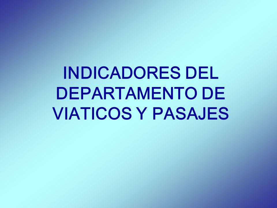INDICADORES DEL DEPARTAMENTO DE VIATICOS Y PASAJES