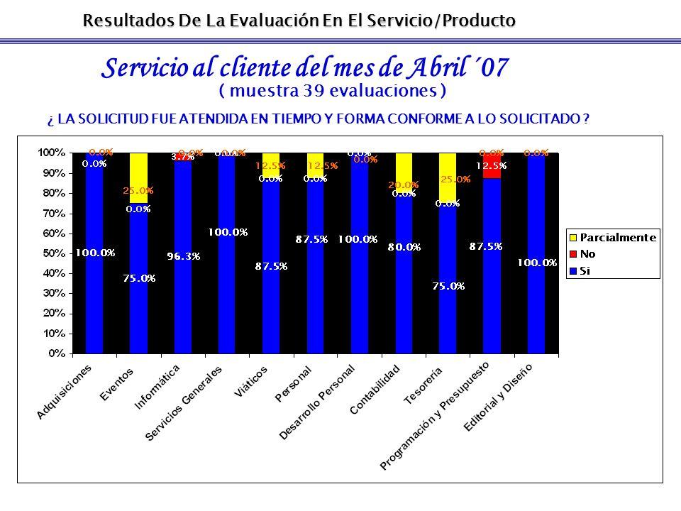 Resultados De La Evaluación En El Servicio/Producto Servicio al cliente del mes de Abril ´07 ( muestra 39 evaluaciones ) ¿ LA SOLICITUD FUE ATENDIDA EN TIEMPO Y FORMA CONFORME A LO SOLICITADO