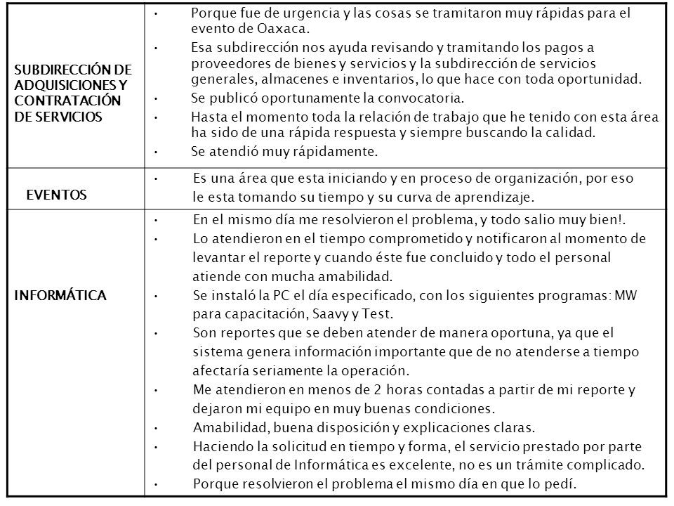 SUBDIRECCIÓN DE ADQUISICIONES Y CONTRATACIÓN DE SERVICIOS Porque fue de urgencia y las cosas se tramitaron muy rápidas para el evento de Oaxaca.