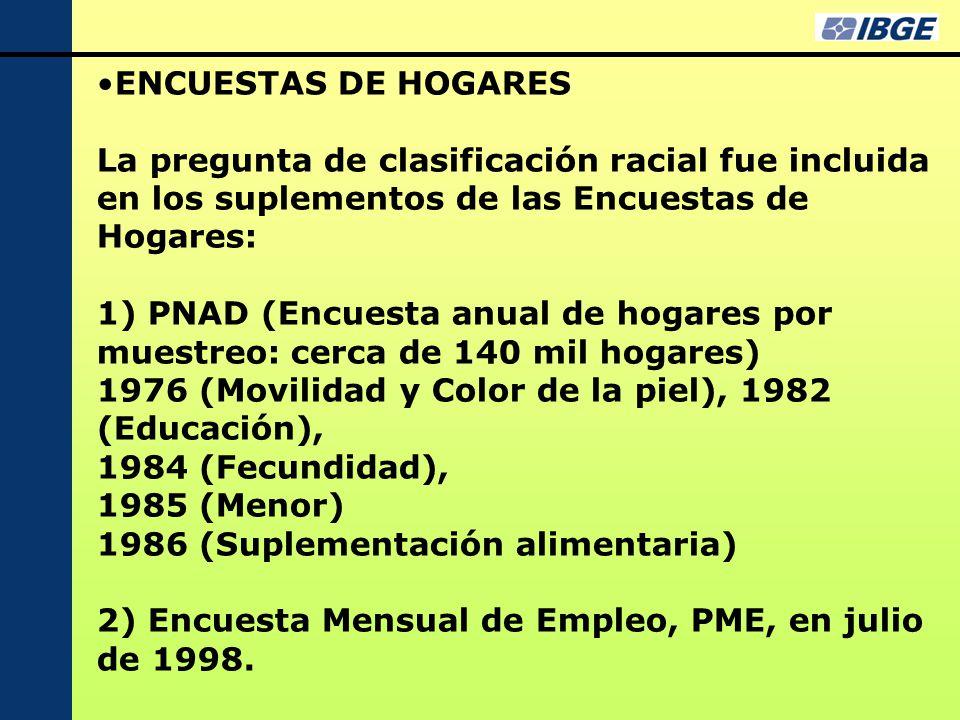 ENCUESTAS DE HOGARES La pregunta de clasificación racial fue incluida en los suplementos de las Encuestas de Hogares: 1) PNAD (Encuesta anual de hogares por muestreo: cerca de 140 mil hogares) 1976 (Movilidad y Color de la piel), 1982 (Educación), 1984 (Fecundidad), 1985 (Menor) 1986 (Suplementación alimentaria) 2) Encuesta Mensual de Empleo, PME, en julio de 1998.