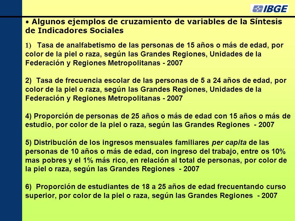 Algunos ejemplos de cruzamiento de variables de la Síntesis de Indicadores Sociales 1) Tasa de analfabetismo de las personas de 15 años o más de edad, por color de la piel o raza, según las Grandes Regiones, Unidades de la Federación y Regiones Metropolitanas - 2007 2) Tasa de frecuencia escolar de las personas de 5 a 24 años de edad, por color de la piel o raza, según las Grandes Regiones, Unidades de la Federación y Regiones Metropolitanas - 2007 4) Proporción de personas de 25 años o más de edad con 15 años o más de estudio, por color de la piel o raza, según las Grandes Regiones - 2007 5) Distribución de los ingresos mensuales familiares per capita de las personas de 10 años o más de edad, con ingreso del trabajo, entre os 10% mas pobres y el 1% más rico, en relación al total de personas, por color de la piel o raza, según las Grandes Regiones - 2007 6) Proporción de estudiantes de 18 a 25 años de edad frecuentando curso superior, por color de la piel o raza, según las Grandes Regiones - 2007