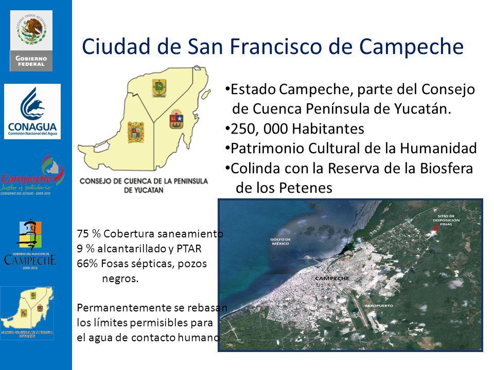 Ciudad de San Francisco de Campeche Estado Campeche, parte del Consejo de Cuenca Península de Yucatán. 250, 000 Habitantes Patrimonio Cultural de la H