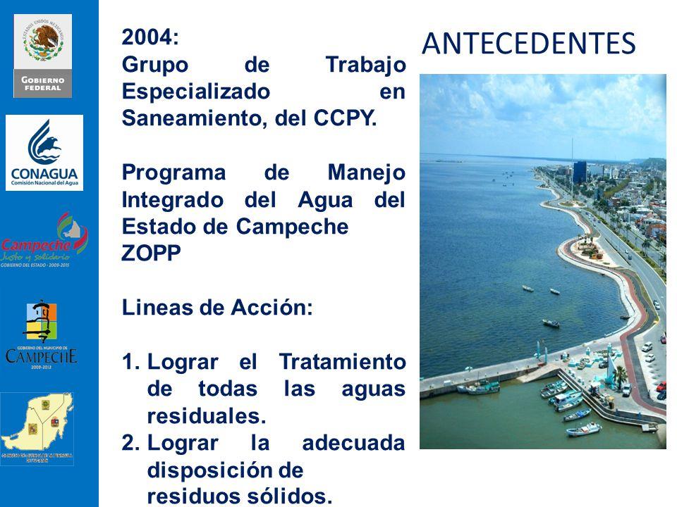 2004: Grupo de Trabajo Especializado en Saneamiento, del CCPY. Programa de Manejo Integrado del Agua del Estado de Campeche ZOPP Lineas de Acción: 1.L
