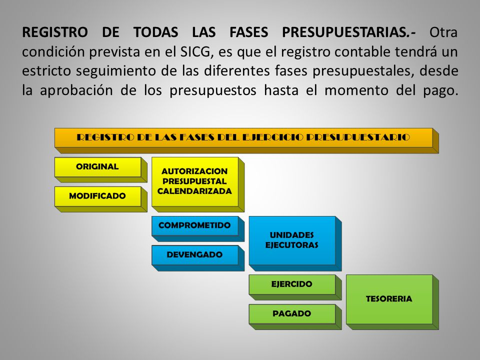 REGISTRO DE TODAS LAS FASES PRESUPUESTARIAS.- Otra condición prevista en el SICG, es que el registro contable tendrá un estricto seguimiento de las di