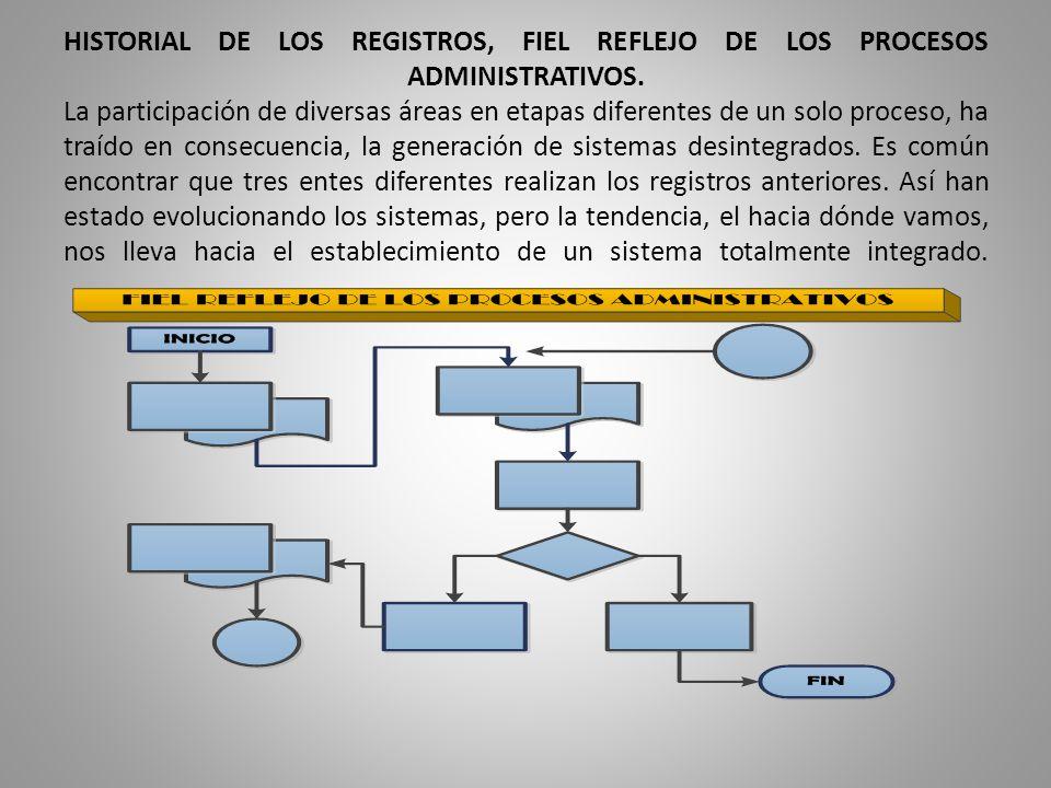 HISTORIAL DE LOS REGISTROS, FIEL REFLEJO DE LOS PROCESOS ADMINISTRATIVOS. La participación de diversas áreas en etapas diferentes de un solo proceso,
