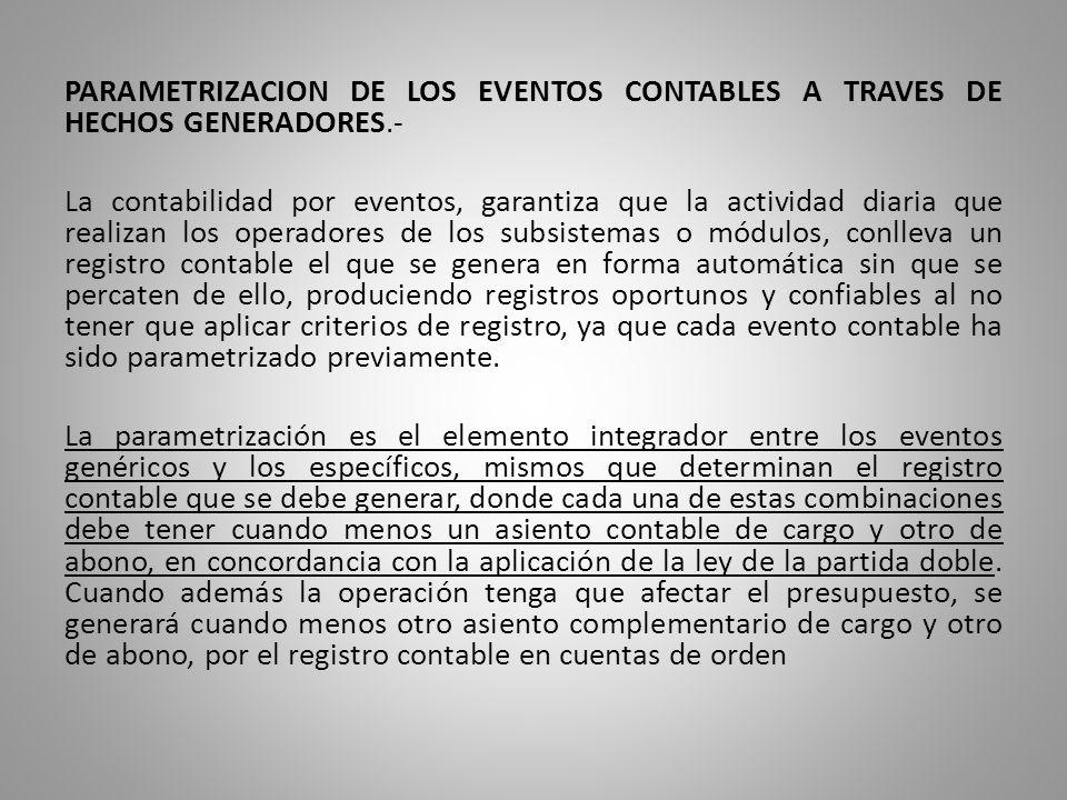 PARAMETRIZACION DE LOS EVENTOS CONTABLES A TRAVES DE HECHOS GENERADORES.- La contabilidad por eventos, garantiza que la actividad diaria que realizan