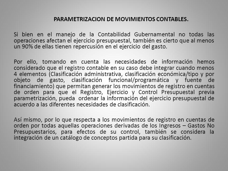 PARAMETRIZACION DE MOVIMIENTOS CONTABLES. Si bien en el manejo de la Contabilidad Gubernamental no todas las operaciones afectan el ejercicio presupue