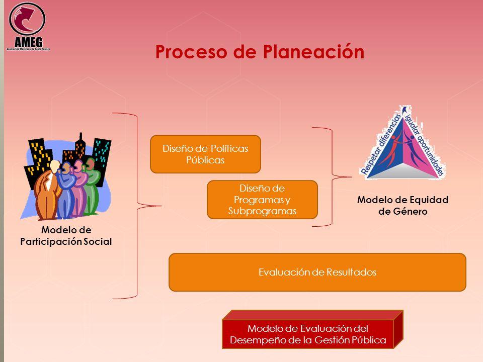 Proceso de Planeación Modelo de Participación Social Diseño de Políticas Públicas Diseño de Programas y Subprogramas Evaluación de Resultados Modelo de Equidad de Género Modelo de Evaluación del Desempeño de la Gestión Pública