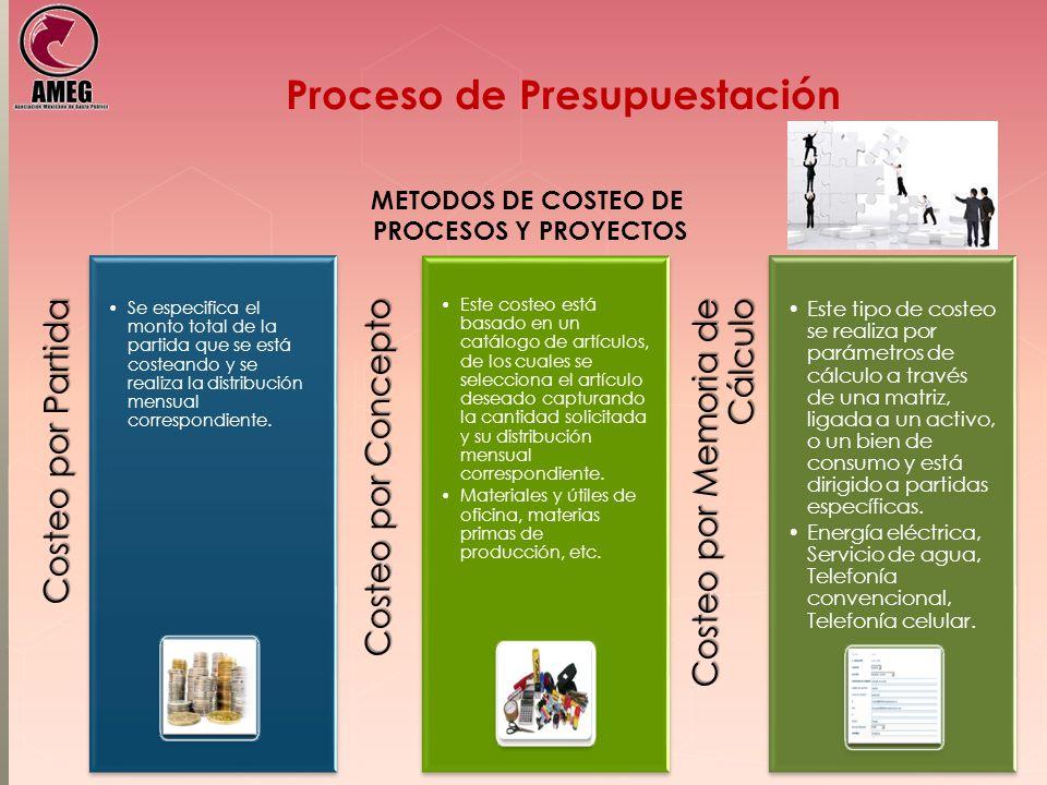 Proceso de Presupuestación Costeo por Concepto Este costeo está basado en un catálogo de artículos, de los cuales se selecciona el artículo deseado capturando la cantidad solicitada y su distribución mensual correspondiente.