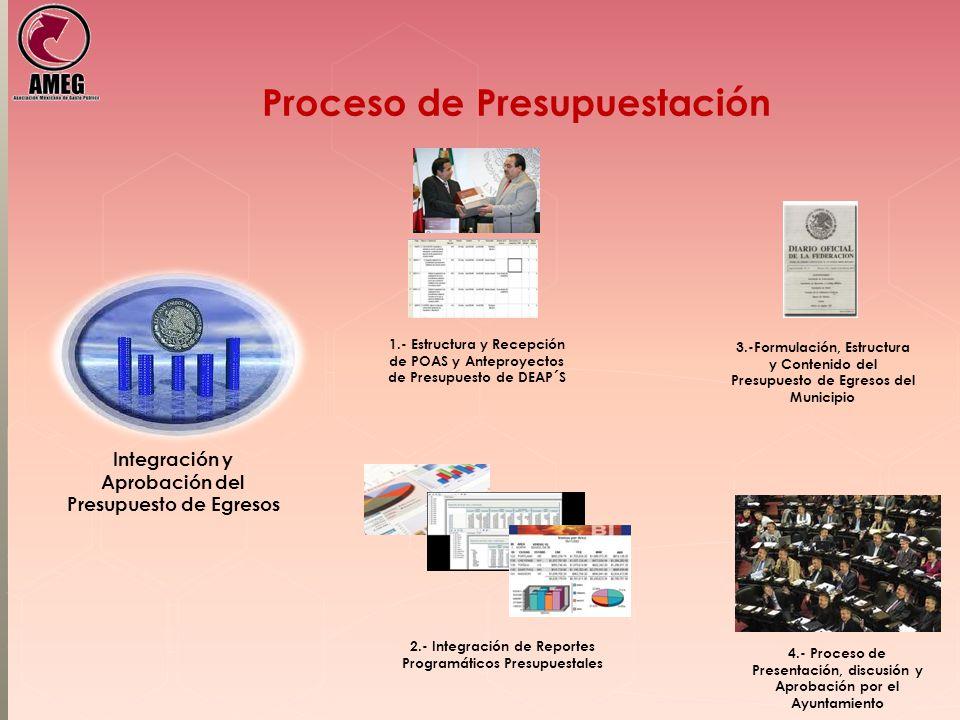 Proceso de Presupuestación 3.-Formulación, Estructura y Contenido del Presupuesto de Egresos del Municipio 4.- Proceso de Presentación, discusión y Aprobación por el Ayuntamiento Integración y Aprobación del Presupuesto de Egresos 2.- Integración de Reportes Programáticos Presupuestales 1.- Estructura y Recepción de POAS y Anteproyectos de Presupuesto de DEAP´S