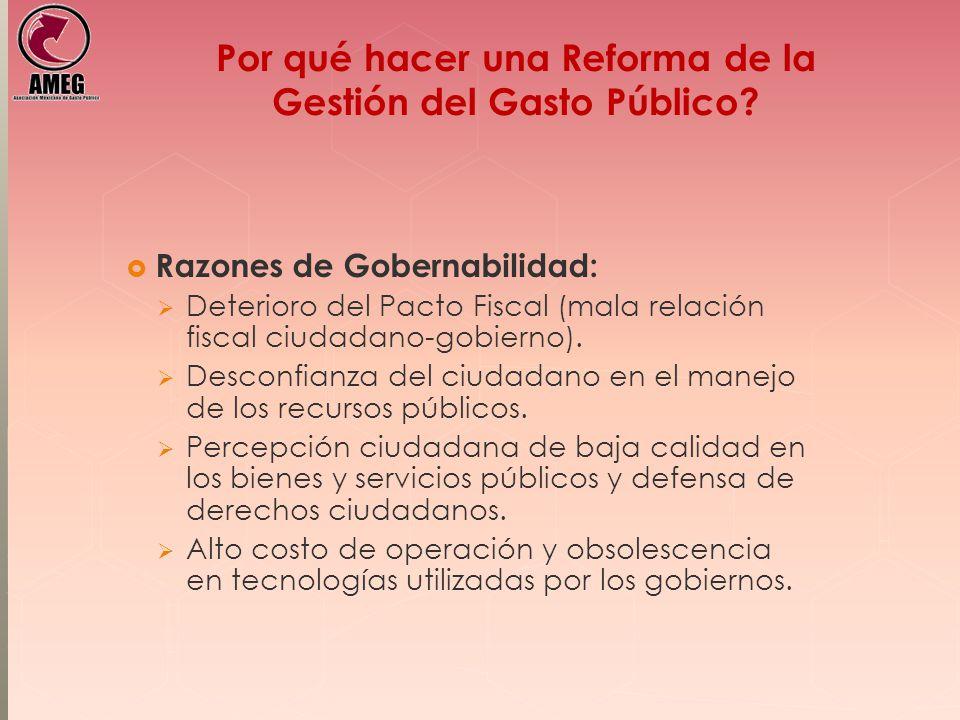 Por qué hacer una Reforma de la Gestión del Gasto Público? Razones de Gobernabilidad: Deterioro del Pacto Fiscal (mala relación fiscal ciudadano-gobie
