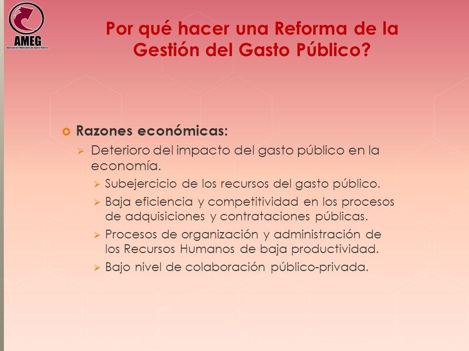 Por qué hacer una Reforma de la Gestión del Gasto Público? Razones económicas: Deterioro del impacto del gasto público en la economía. Subejercicio de