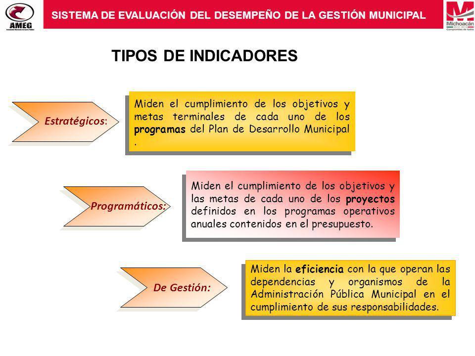 SISTEMA DE EVALUACIÓN DEL DESEMPEÑO DE LA GESTIÓN MUNICIPAL Miden el cumplimiento de los objetivos y metas terminales de cada uno de los programas del Plan de Desarrollo Municipal.