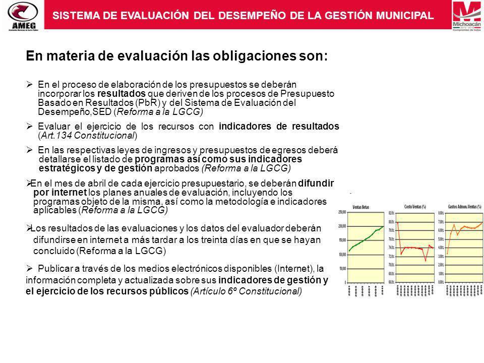 En materia de evaluación las obligaciones son: En el proceso de elaboración de los presupuestos se deberán incorporar los resultados que deriven de los procesos de Presupuesto Basado en Resultados (PbR) y del Sistema de Evaluación del Desempeño,SED (Reforma a la LGCG) Evaluar el ejercicio de los recursos con indicadores de resultados (Art.134 Constitucional) En las respectivas leyes de ingresos y presupuestos de egresos deberá detallarse el listado de programas así como sus indicadores estratégicos y de gestión aprobados (Reforma a la LGCG) En el mes de abril de cada ejercicio presupuestario, se deberán difundir por internet los planes anuales de evaluación, incluyendo los programas objeto de la misma, así como la metodología e indicadores aplicables (Reforma a la LGCG) Los resultados de las evaluaciones y los datos del evaluador deberán difundirse en internet a más tardar a los treinta días en que se hayan concluido (Reforma a la LGCG) Publicar a través de los medios electrónicos disponibles (Internet), la información completa y actualizada sobre sus indicadores de gestión y el ejercicio de los recursos públicos (Artículo 6º Constitucional) SISTEMA DE EVALUACIÓN DEL DESEMPEÑO DE LA GESTIÓN MUNICIPAL