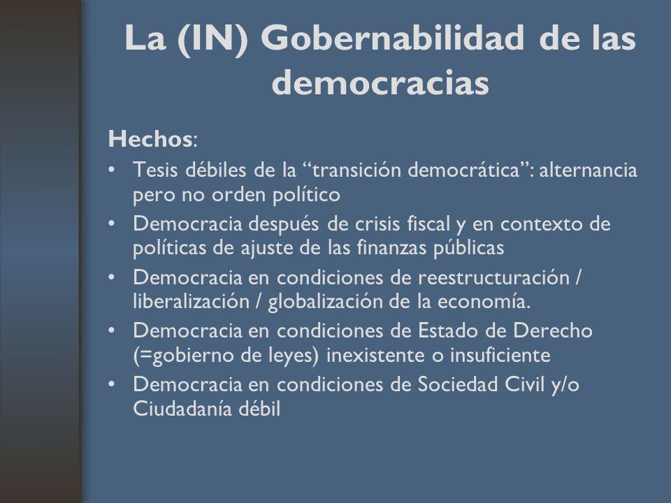 La (IN) Gobernabilidad de las democracias Hechos: Tesis débiles de la transición democrática: alternancia pero no orden político Democracia después de