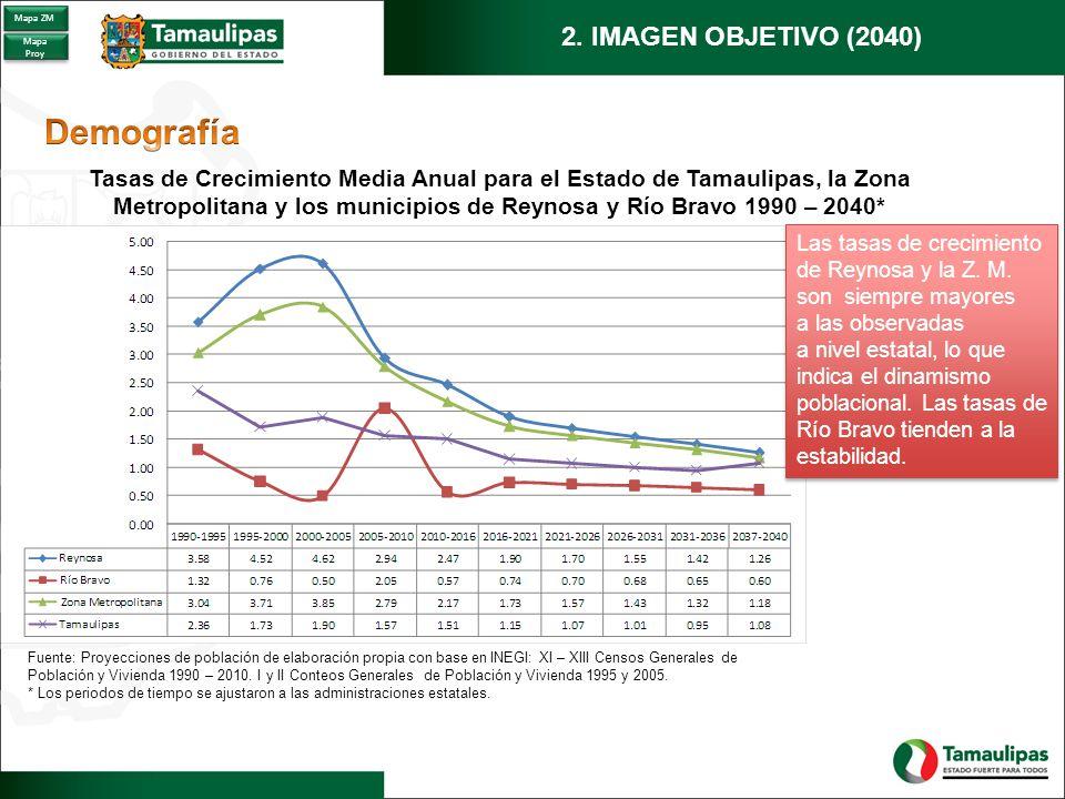 Con esas tasas de crecimiento se proyecta que para el año 2016 la Zona Metropolitana tendrá 727 mil 150 habitantes y para el 2040 serán 1 millón 257 mil 736 hab.