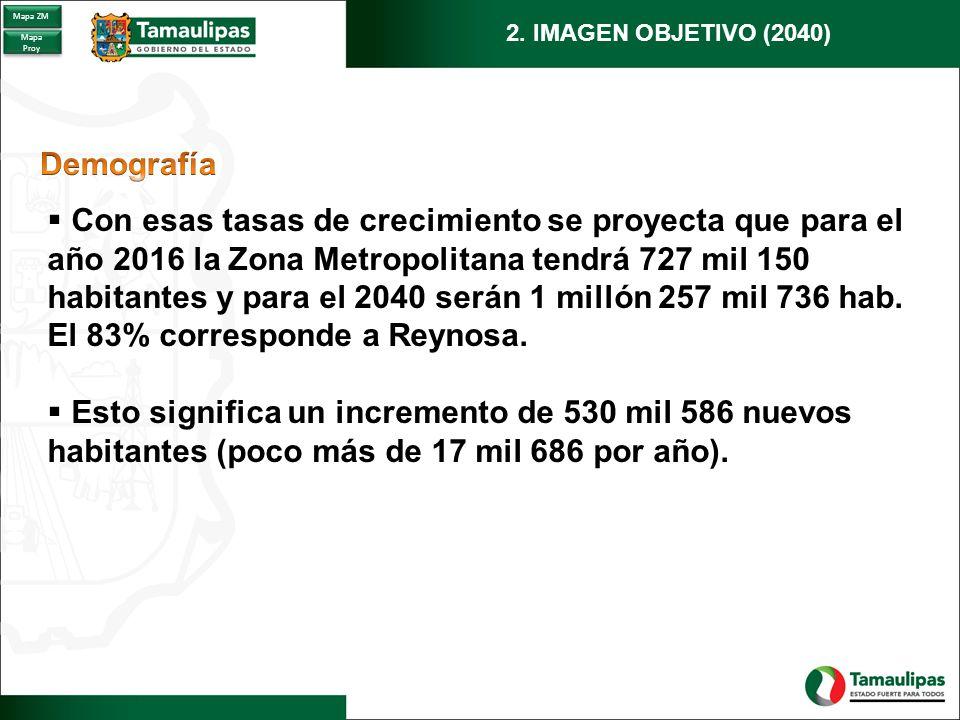 Con esas tasas de crecimiento se proyecta que para el año 2016 la Zona Metropolitana tendrá 727 mil 150 habitantes y para el 2040 serán 1 millón 257 m