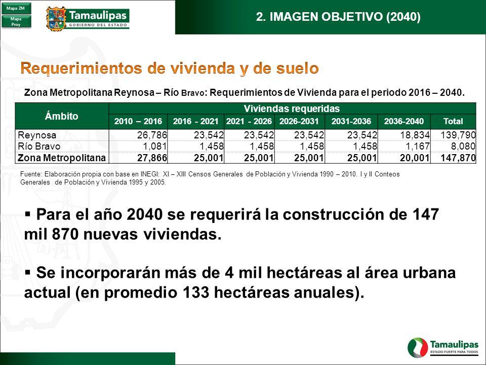 Zona Metropolitana Reynosa – Río Bravo : Requerimientos de Vivienda para el periodo 2016 – 2040. Fuente: Elaboración propia con base en INEGI: XI – XI