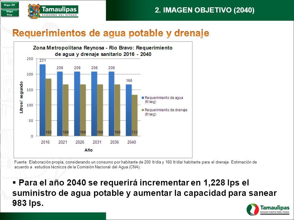 Para el año 2040 se requerirá incrementar en 1,228 lps el suministro de agua potable y aumentar la capacidad para sanear 983 lps. Fuente: Elaboración