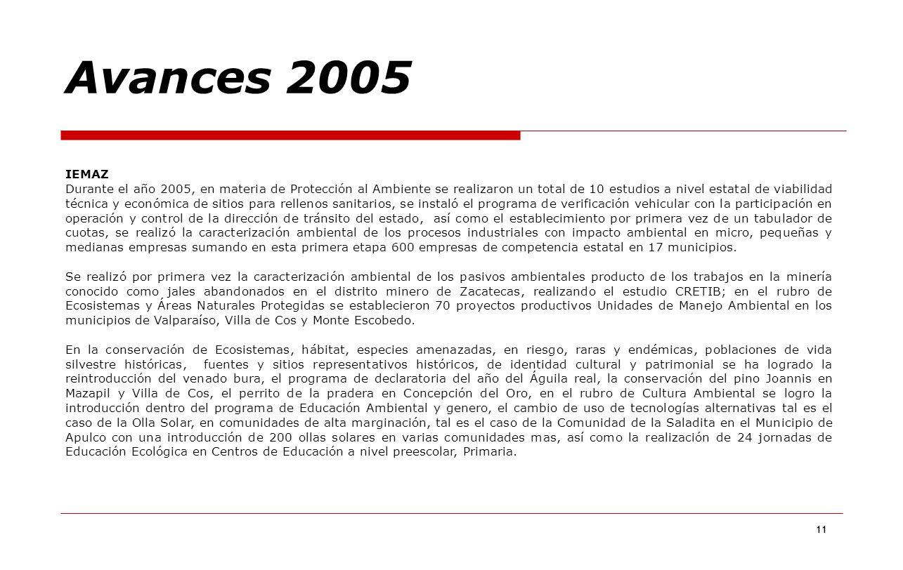 11 IEMAZ Durante el año 2005, en materia de Protección al Ambiente se realizaron un total de 10 estudios a nivel estatal de viabilidad técnica y econó