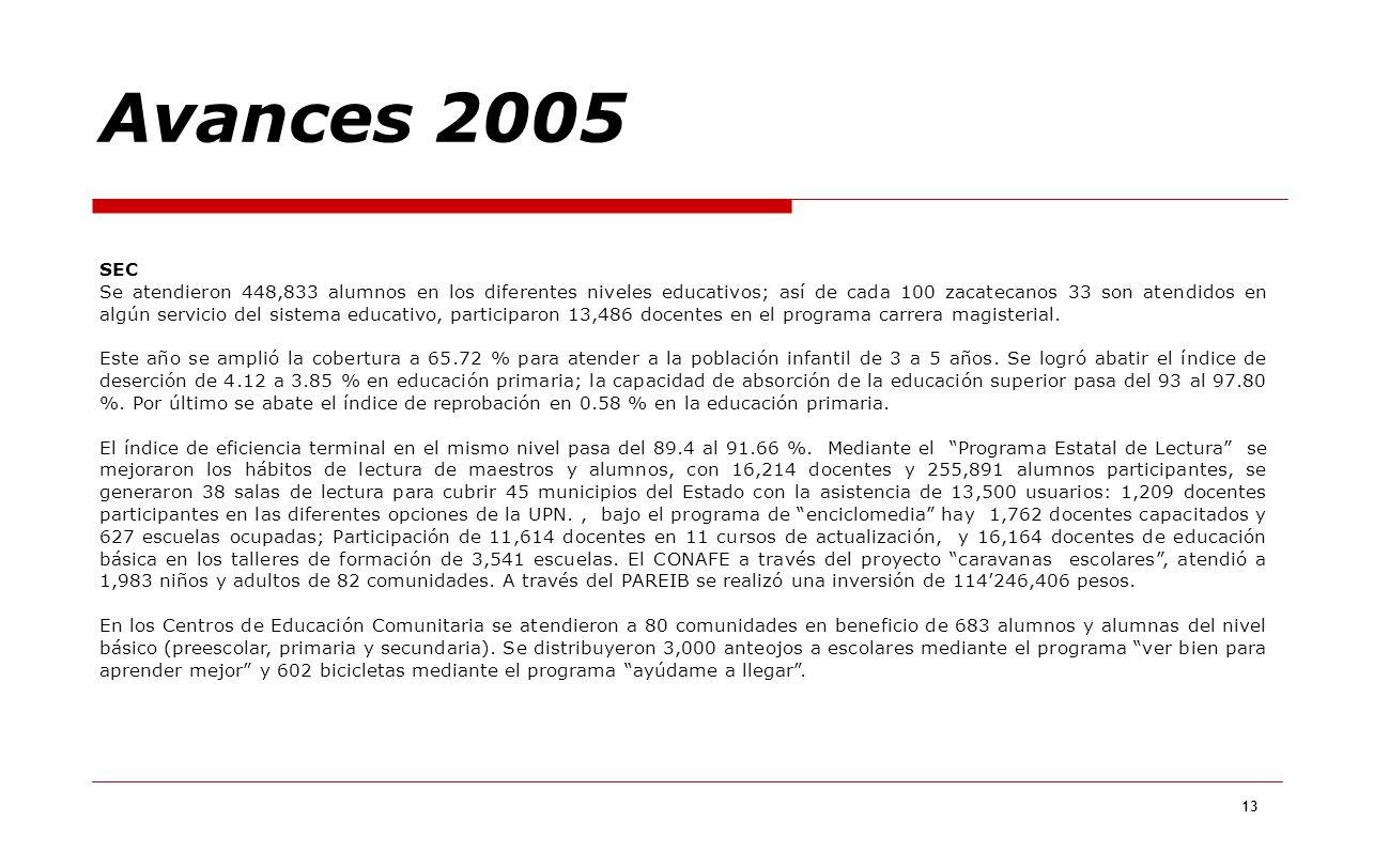 13 SEC Se atendieron 448,833 alumnos en los diferentes niveles educativos; así de cada 100 zacatecanos 33 son atendidos en algún servicio del sistema