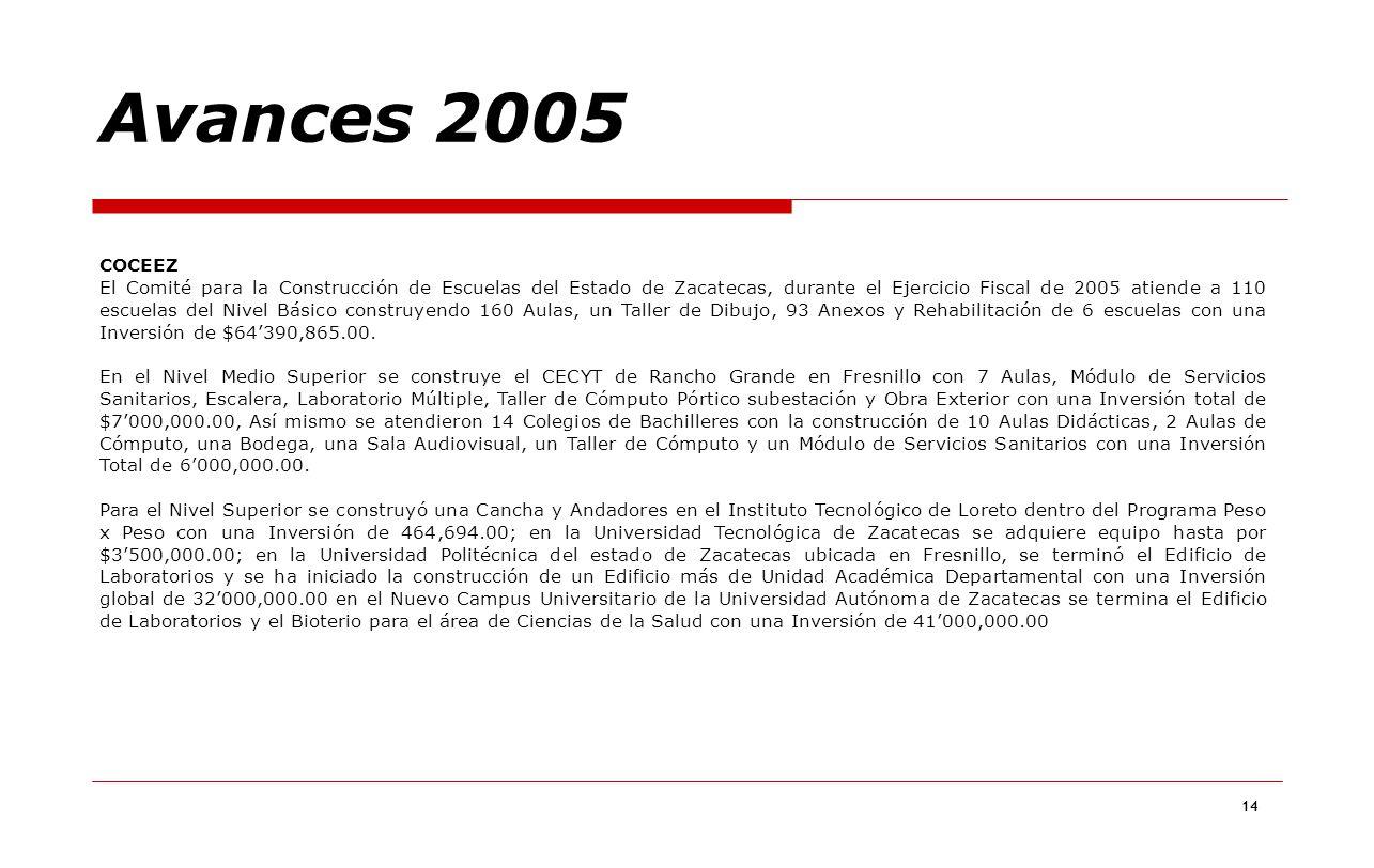 14 COCEEZ El Comité para la Construcción de Escuelas del Estado de Zacatecas, durante el Ejercicio Fiscal de 2005 atiende a 110 escuelas del Nivel Bás