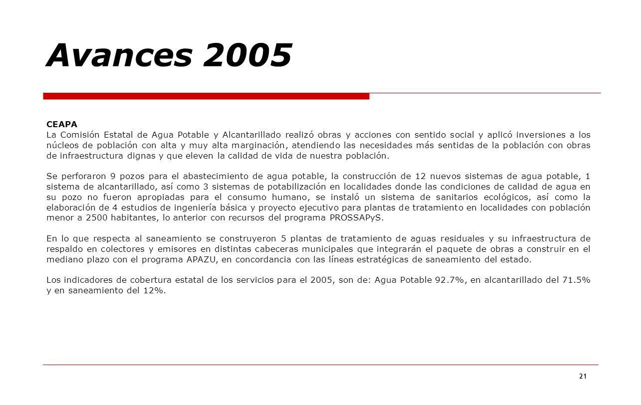 21 CEAPA La Comisión Estatal de Agua Potable y Alcantarillado realizó obras y acciones con sentido social y aplicó inversiones a los núcleos de poblac