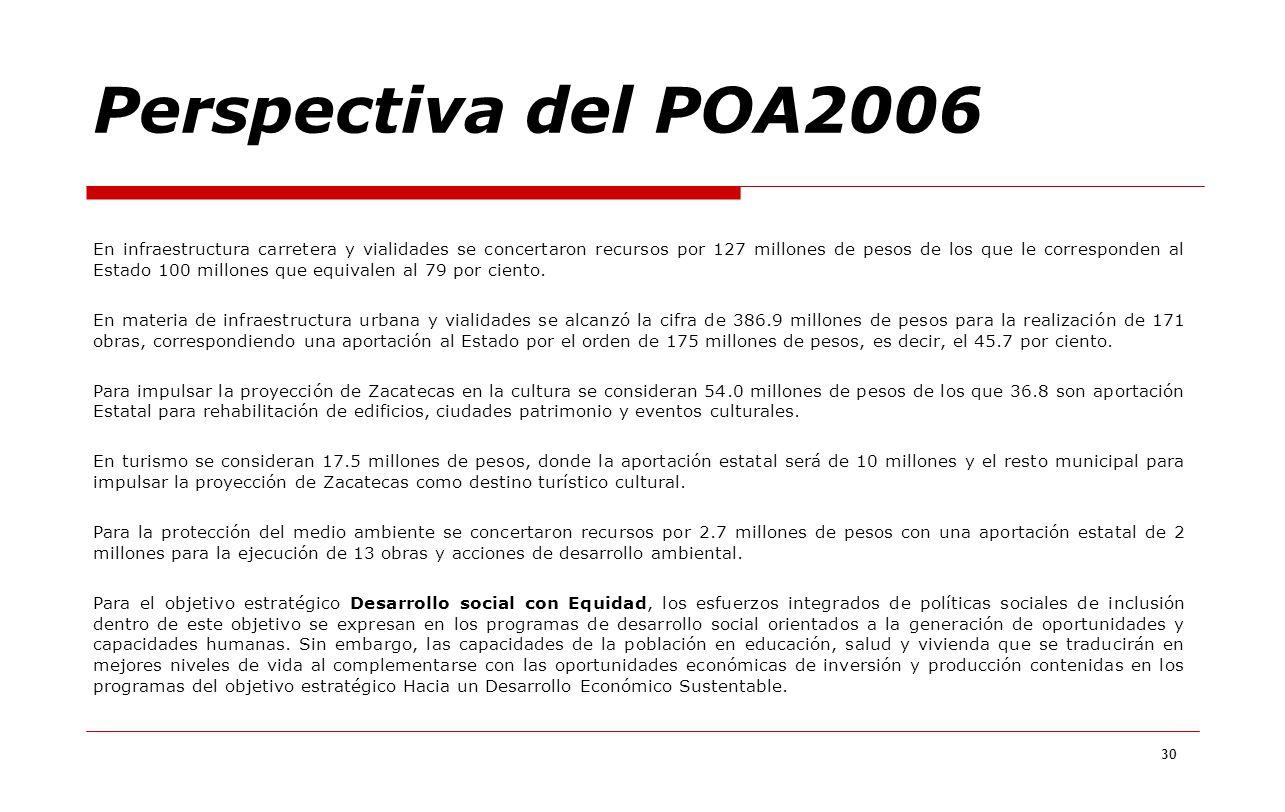 30 En infraestructura carretera y vialidades se concertaron recursos por 127 millones de pesos de los que le corresponden al Estado 100 millones que e