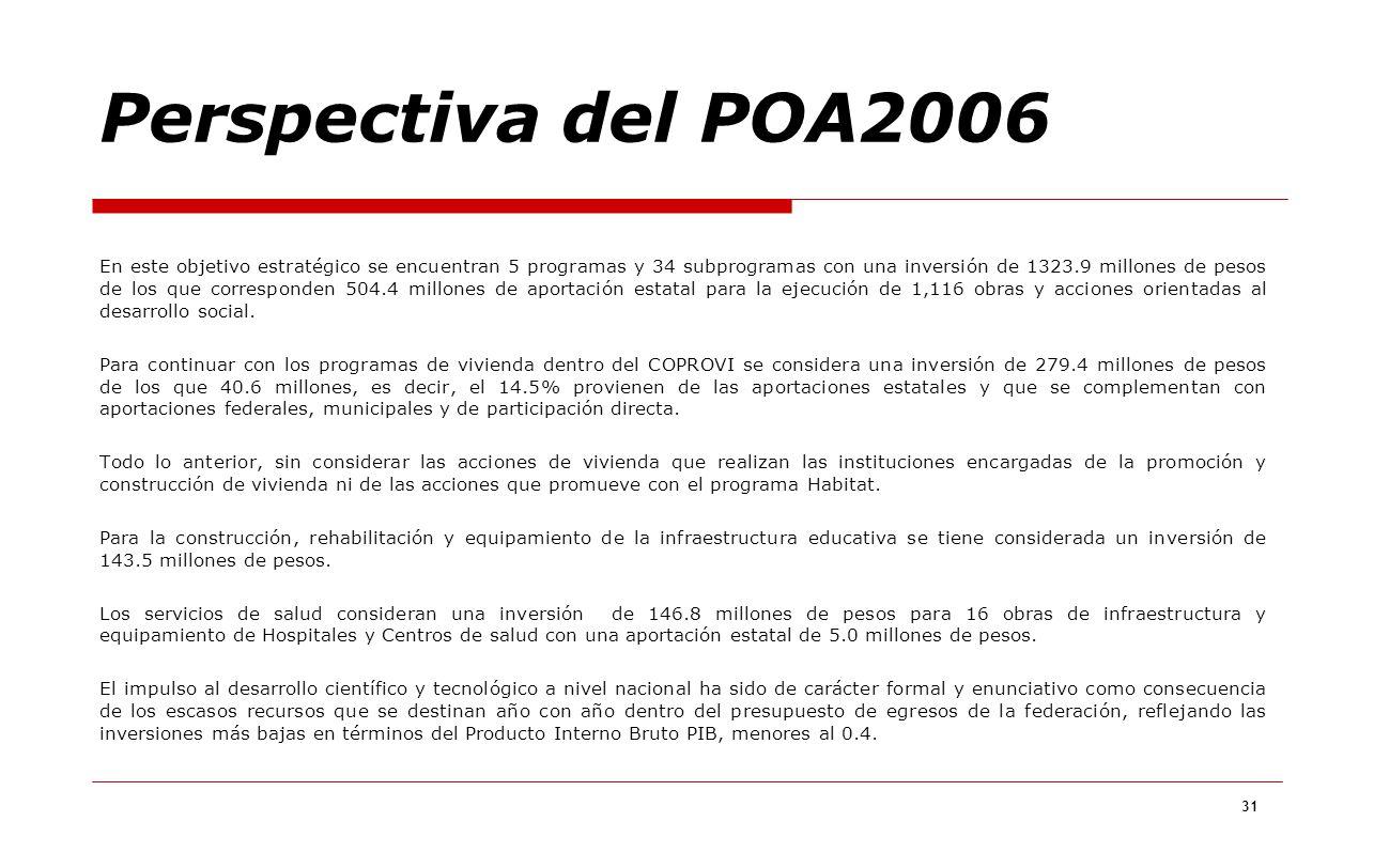 31 En este objetivo estratégico se encuentran 5 programas y 34 subprogramas con una inversión de 1323.9 millones de pesos de los que corresponden 504.