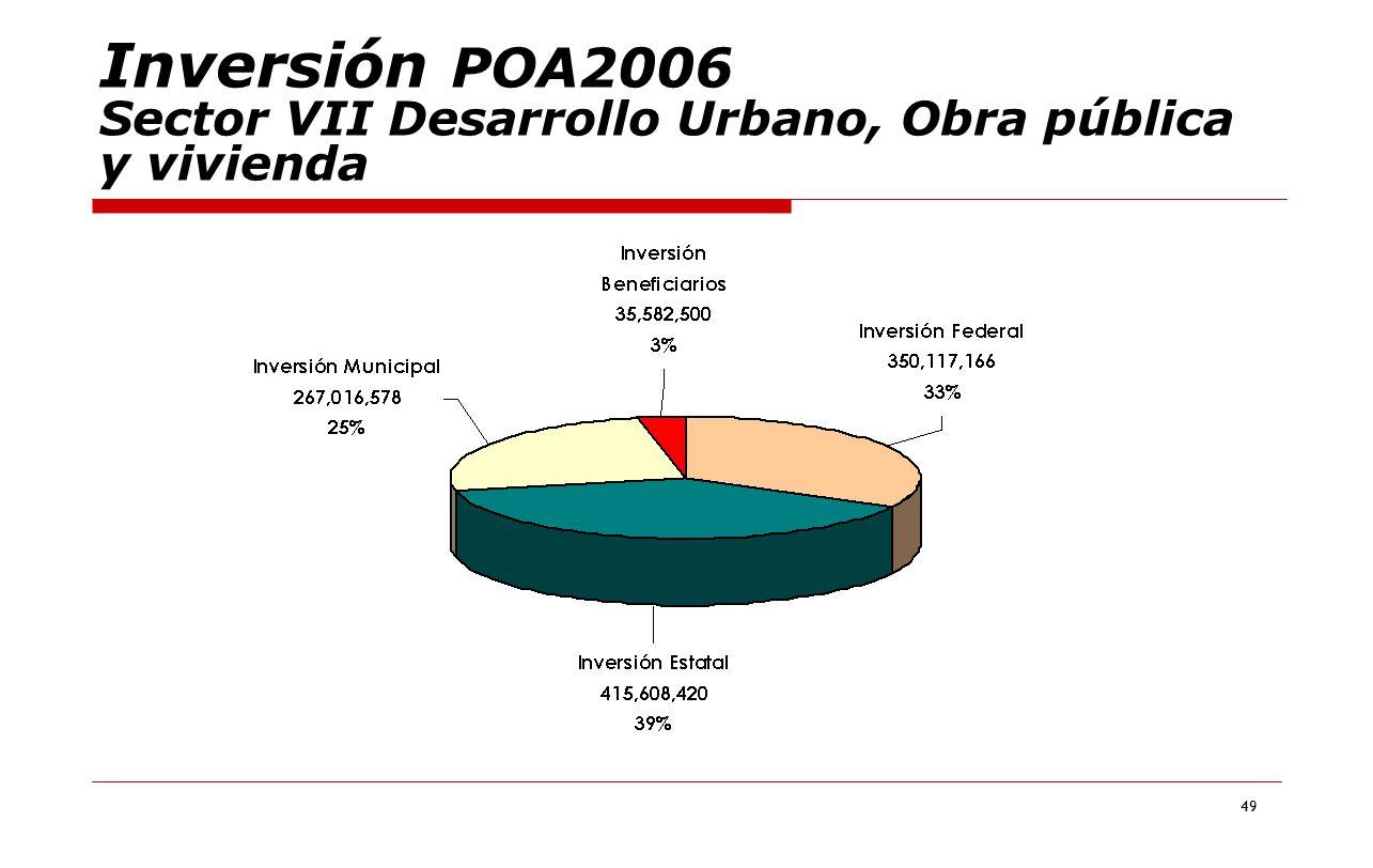 49 Inversión POA2006 Sector VII Desarrollo Urbano, Obra pública y vivienda