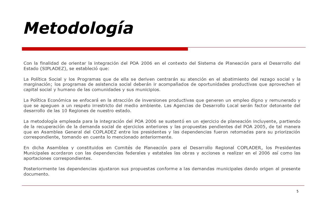 5 Con la finalidad de orientar la integración del POA 2006 en el contexto del Sistema de Planeación para el Desarrollo del Estado (SIPLADEZ), se estab