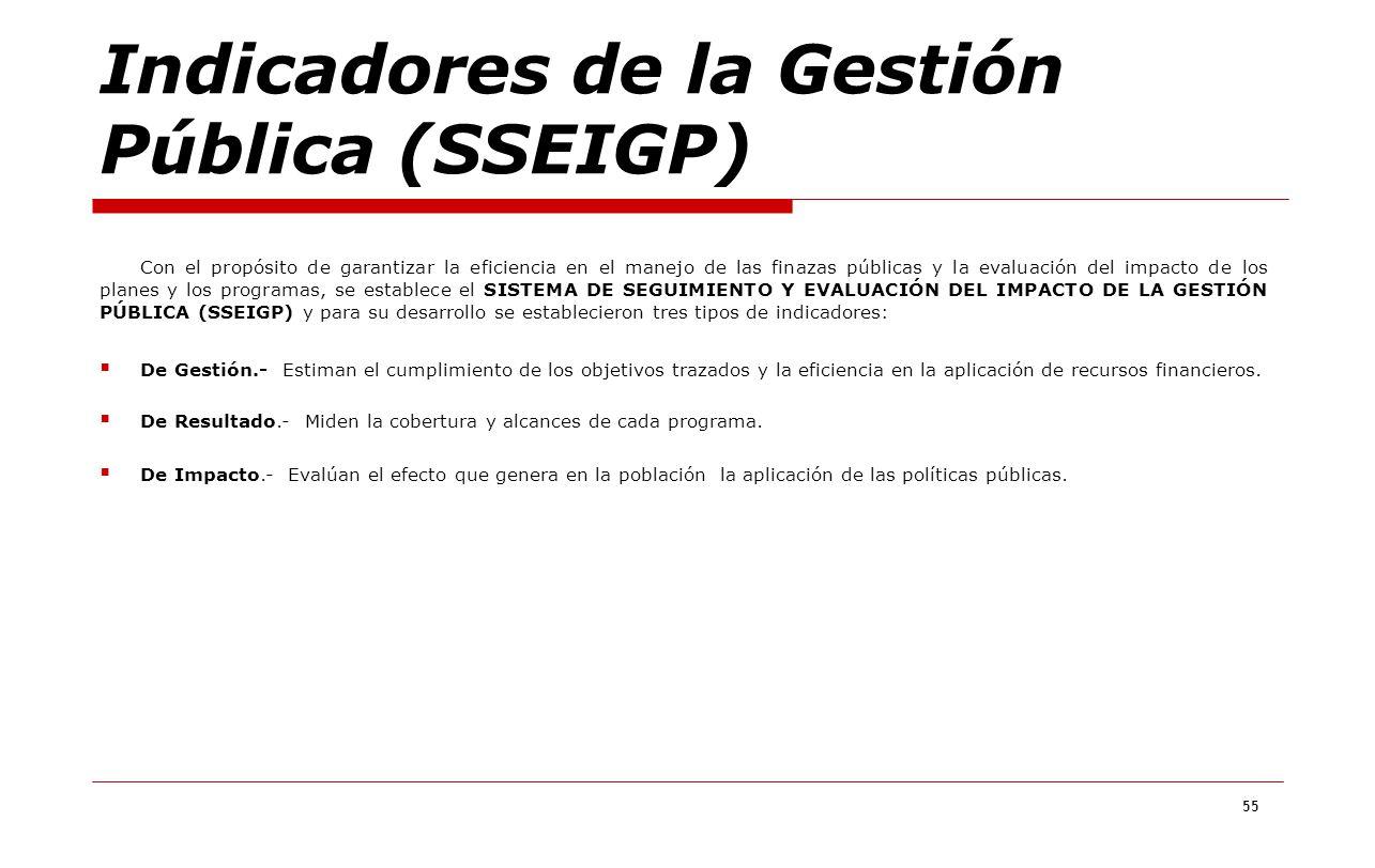55 Indicadores de la Gestión Pública (SSEIGP) Con el propósito de garantizar la eficiencia en el manejo de las finazas públicas y la evaluación del im