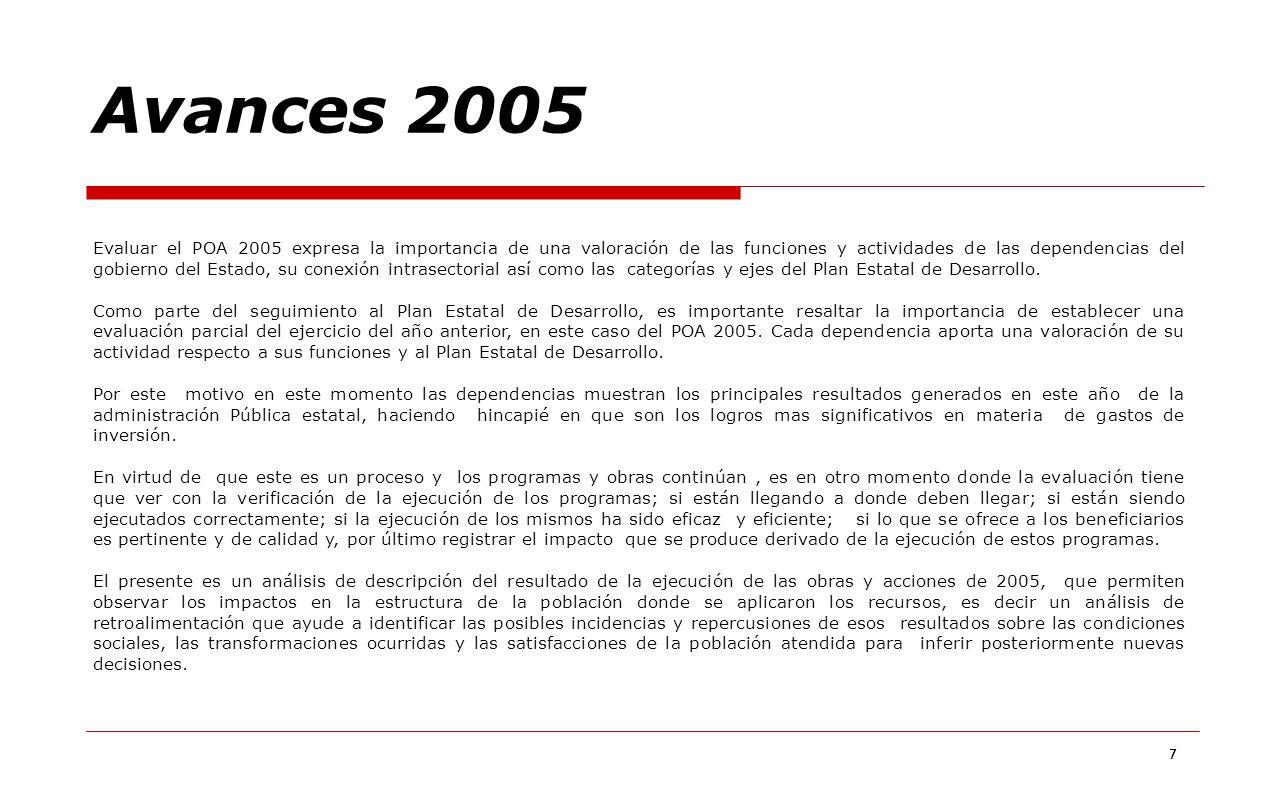 7 Evaluar el POA 2005 expresa la importancia de una valoración de las funciones y actividades de las dependencias del gobierno del Estado, su conexión