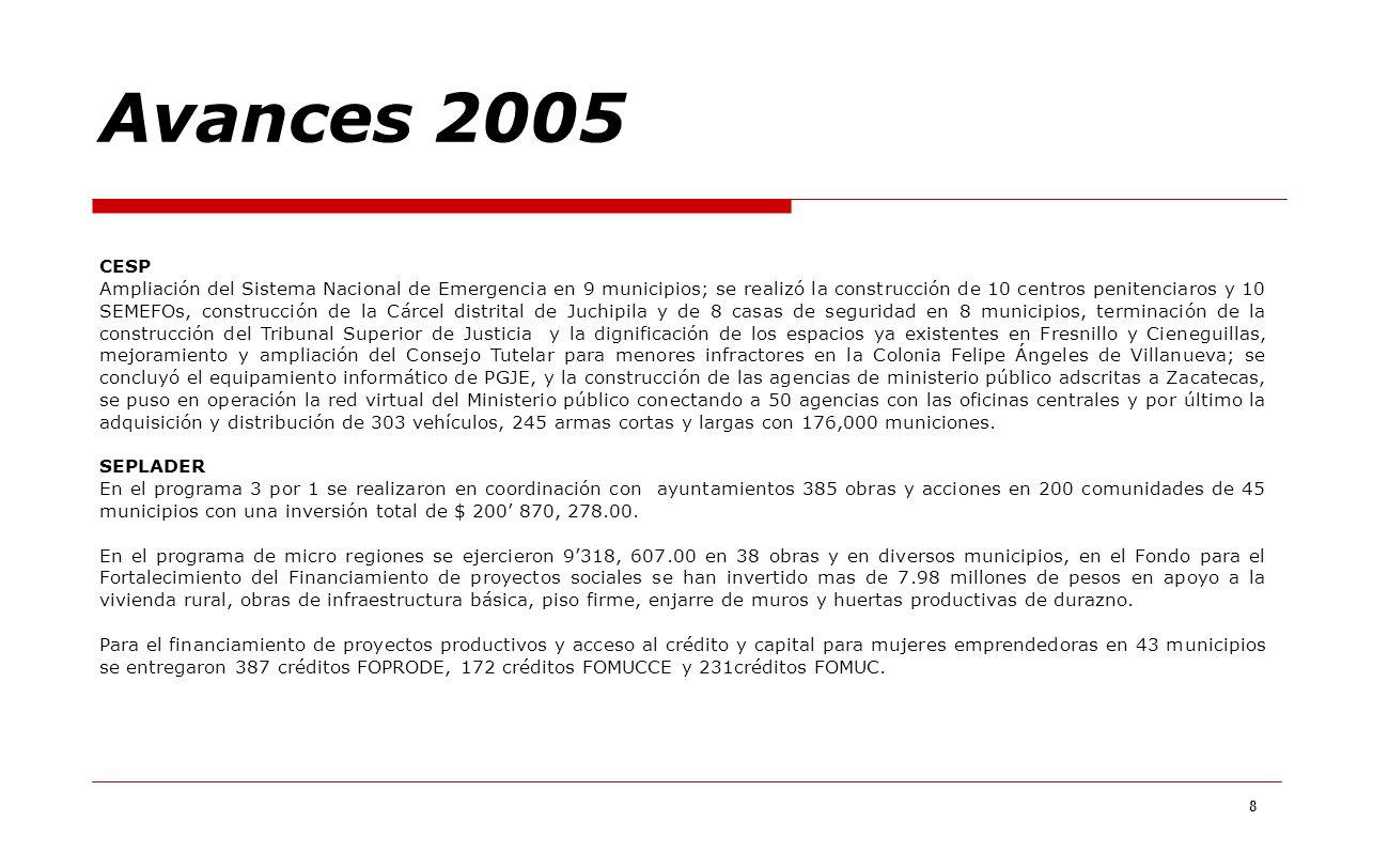 8 CESP Ampliación del Sistema Nacional de Emergencia en 9 municipios; se realizó la construcción de 10 centros penitenciaros y 10 SEMEFOs, construcció