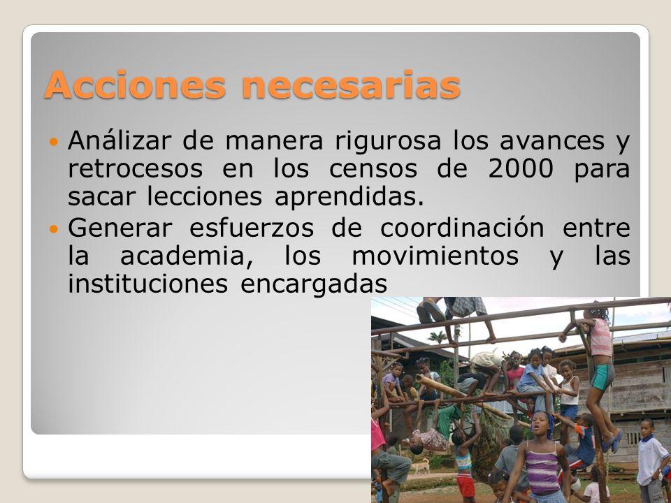 Acciones necesarias Análizar de manera rigurosa los avances y retrocesos en los censos de 2000 para sacar lecciones aprendidas. Generar esfuerzos de c