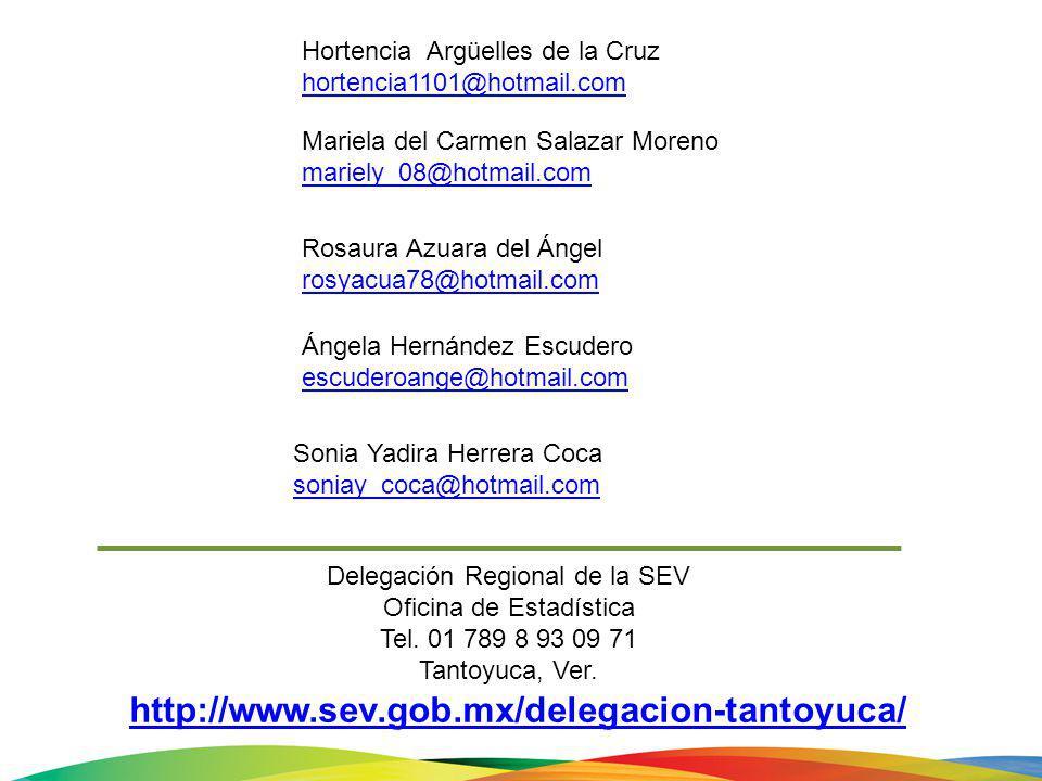Hortencia Argüelles de la Cruz hortencia1101@hotmail.com Mariela del Carmen Salazar Moreno mariely_08@hotmail.com Rosaura Azuara del Ángel rosyacua78@