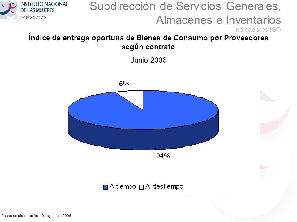 Fecha de elaboración: 10 de julio de 2006 Subdirección de Servicios Generales, Almacenes e Inventarios Indicadores ISO Índice de entrega oportuna de B