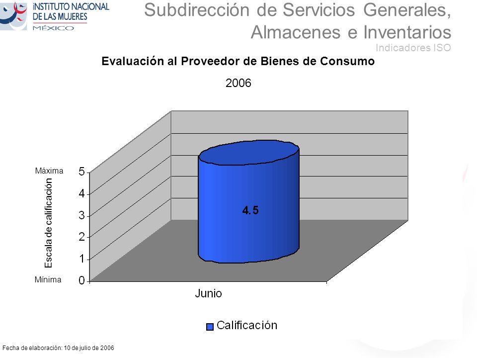 Fecha de elaboración: 10 de julio de 2006 Subdirección de Servicios Generales, Almacenes e Inventarios Indicadores ISO Evaluación al Proveedor de Bienes de Consumo 2006 Mínima Máxima Escala de calificación