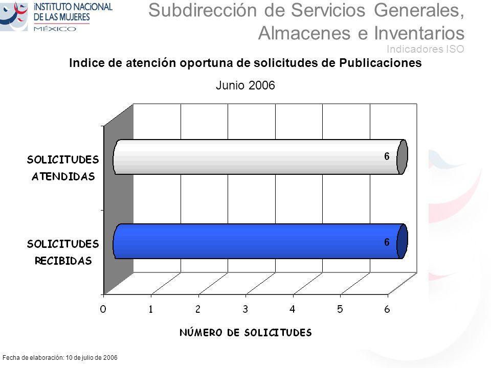 Fecha de elaboración: 10 de julio de 2006 Subdirección de Servicios Generales, Almacenes e Inventarios Indicadores ISO Indice de atención oportuna de solicitudes de Publicaciones Junio 2006